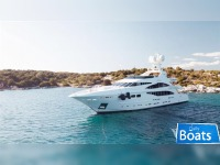 Charter boats in Greece - Daily Boats