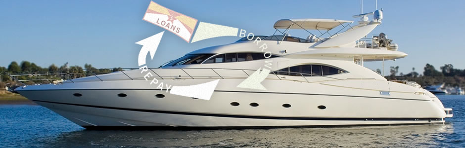 Top Things You Need To Know To Get A Yacht Loan
